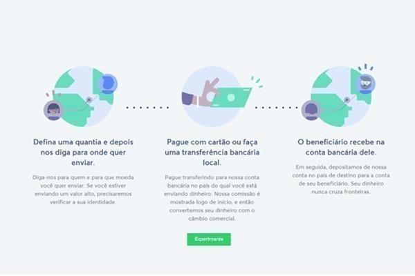 Esquema mostrando como funciona o TransferWise